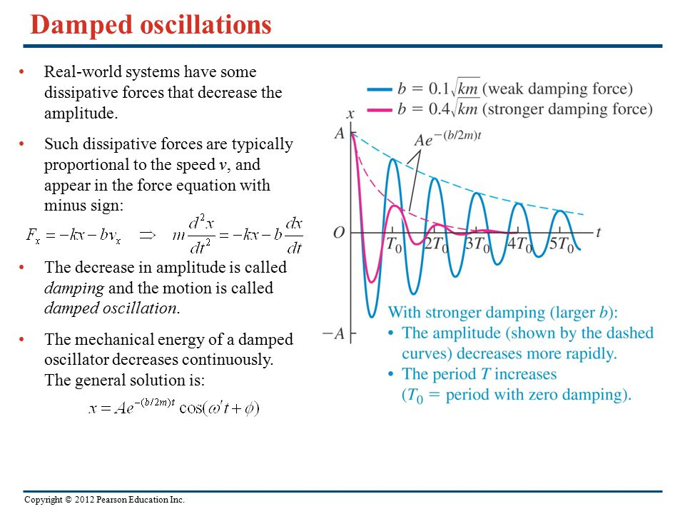 Damped oscillations Real-world systems have some dissipative forces that decrease the amplitude.
