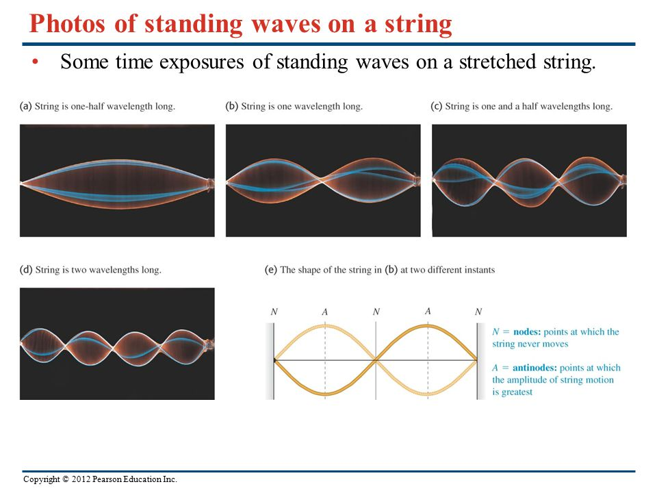 Photos of standing waves on a string
