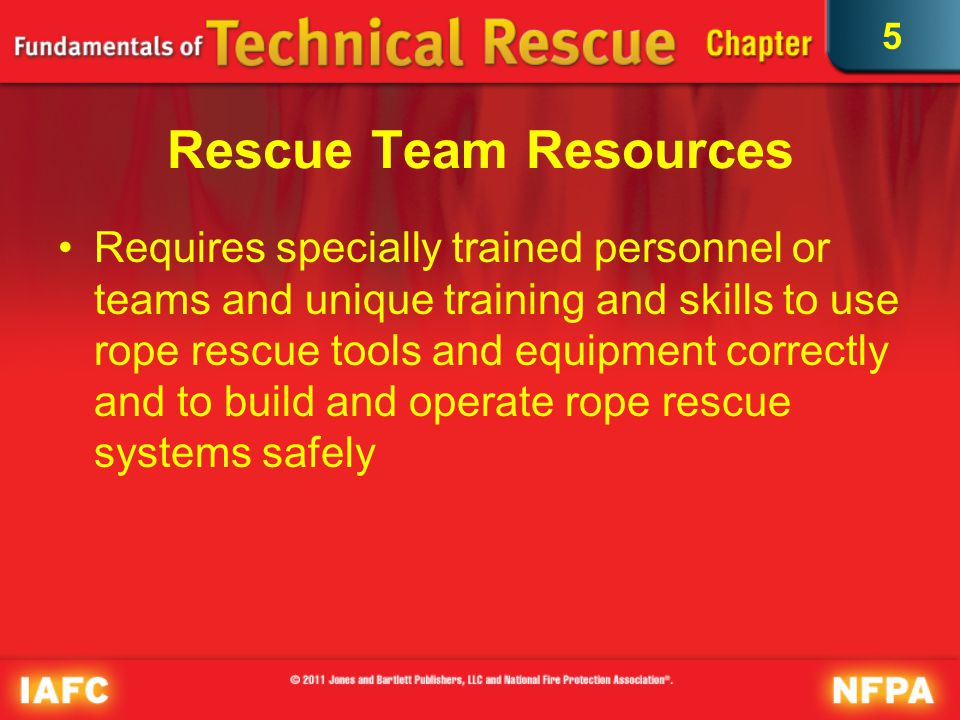 Rescue Team Resources