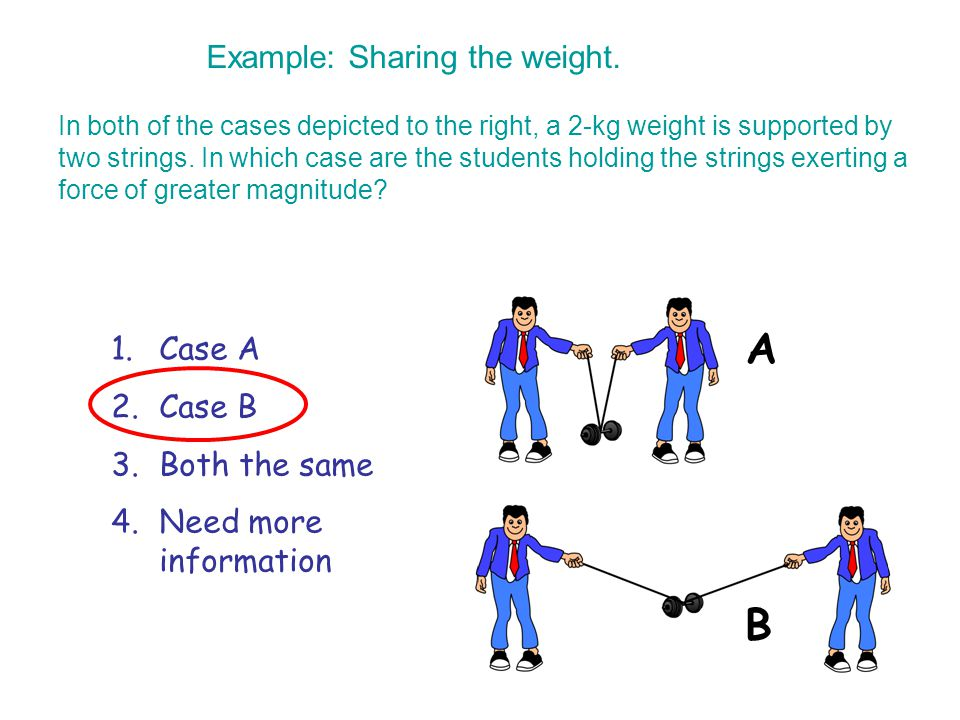 A B Example: Sharing the weight. Case A Case B Both the same