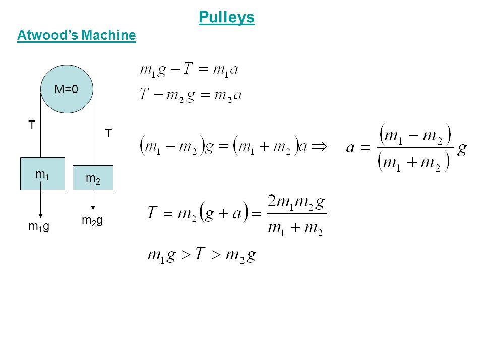 Pulleys Atwood's Machine M=0 T T m1 m2 m2g m1g