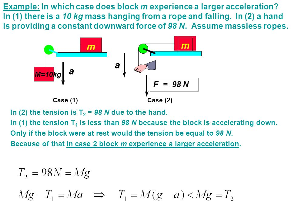 Example: In which case does block m experience a larger acceleration