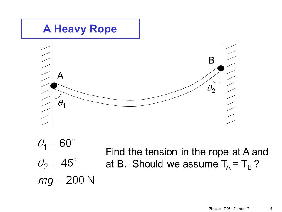 A Heavy Rope B. A. Find the tension in the rope at A and at B.