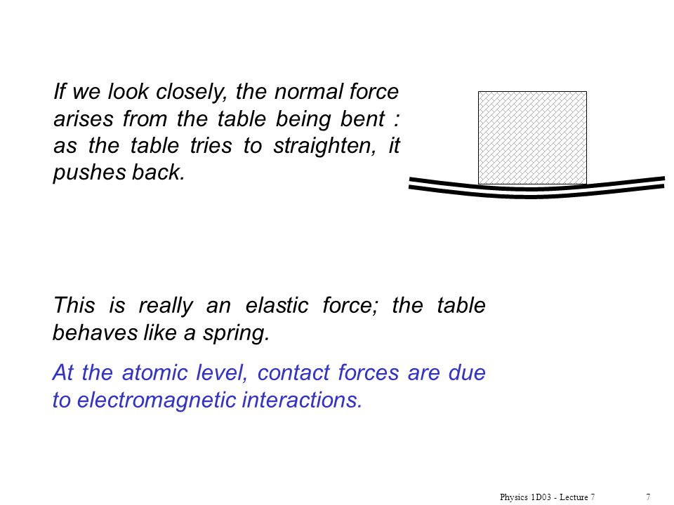 This is really an elastic force; the table behaves like a spring.