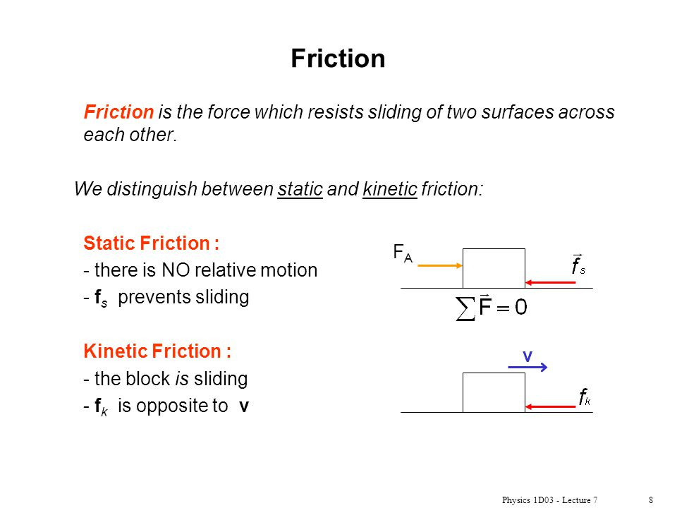 Friction Friction is the force which resists sliding of two surfaces across each other. We distinguish between static and kinetic friction: