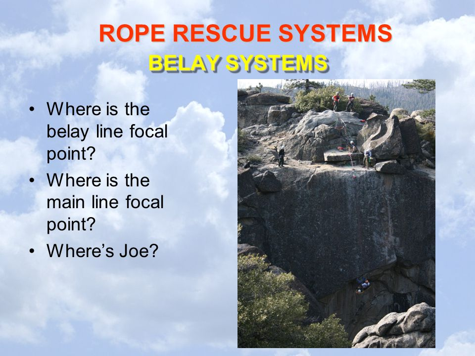BELAY SYSTEMS Where is the belay line focal point