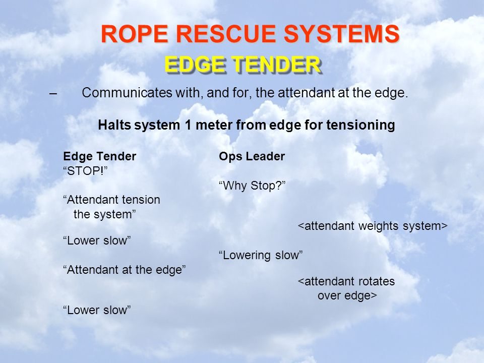 EDGE TENDER Communicates with, and for, the attendant at the edge.