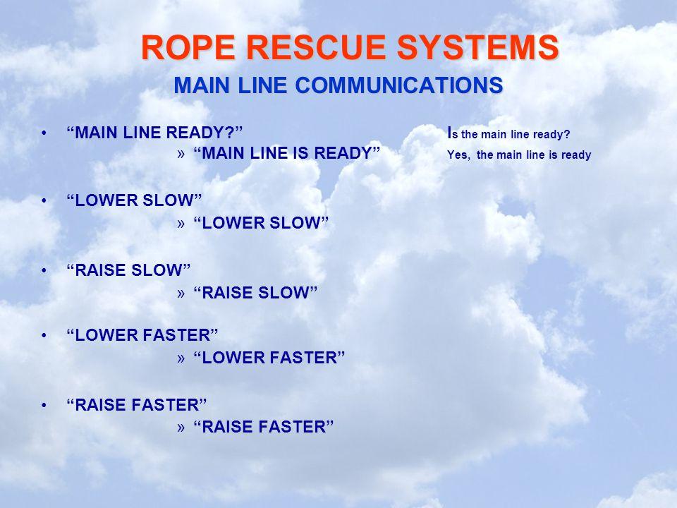 MAIN LINE COMMUNICATIONS