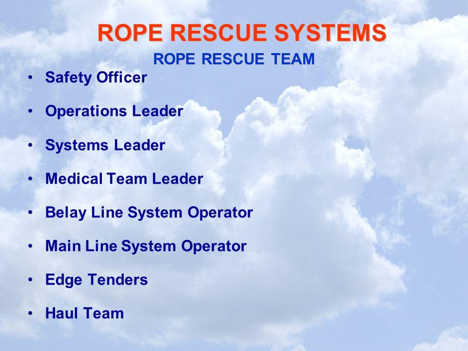 ROPE RESCUE TEAM Safety Officer. Operations Leader. Systems Leader. Medical Team Leader. Belay Line System Operator.