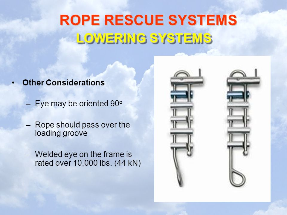 LOWERING SYSTEMS Other Considerations Eye may be oriented 90o