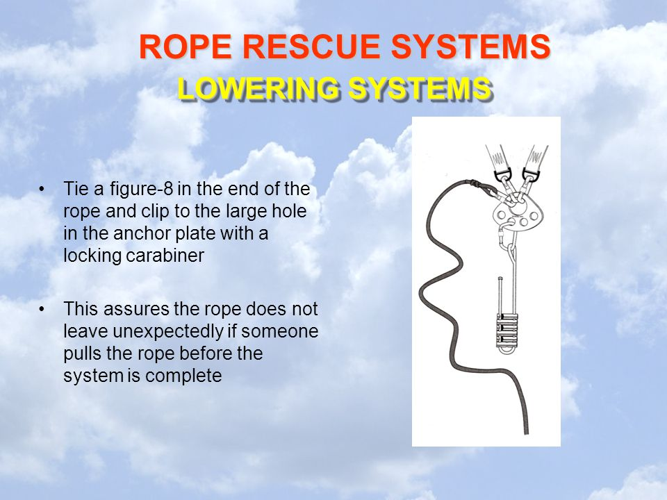 LOWERING SYSTEMS Tie a figure-8 in the end of the rope and clip to the large hole in the anchor plate with a locking carabiner.