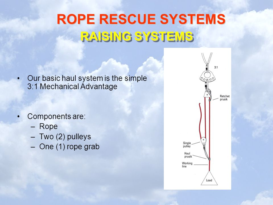 RAISING SYSTEMS Our basic haul system is the simple 3:1 Mechanical Advantage. Components are: Rope.