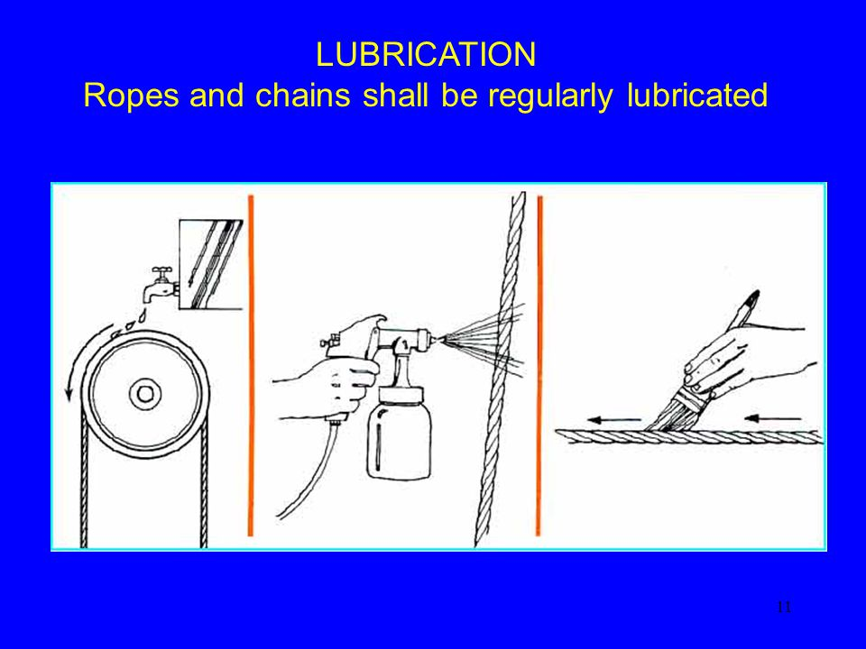 Ropes and chains shall be regularly lubricated