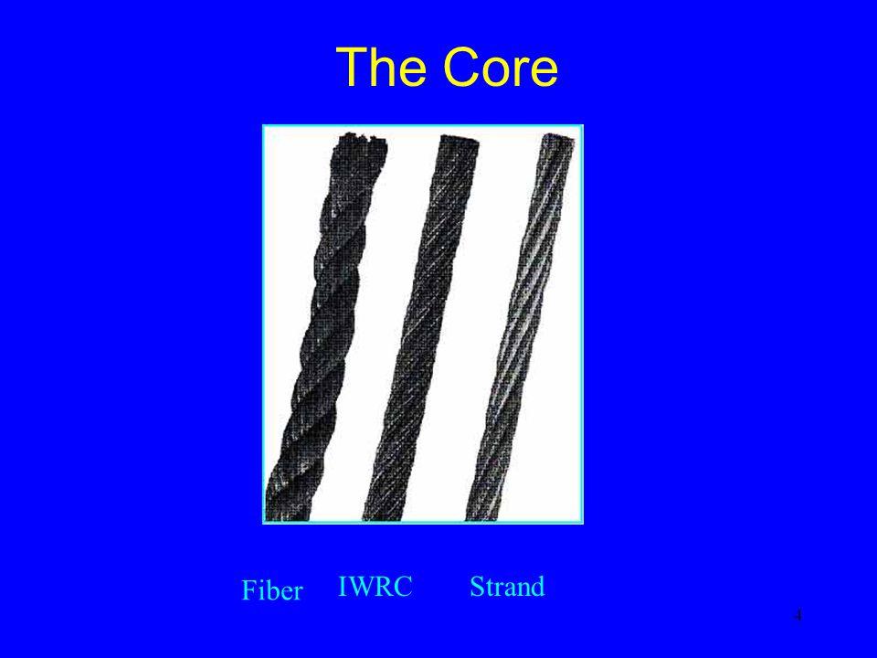 The Core Fiber IWRC Strand