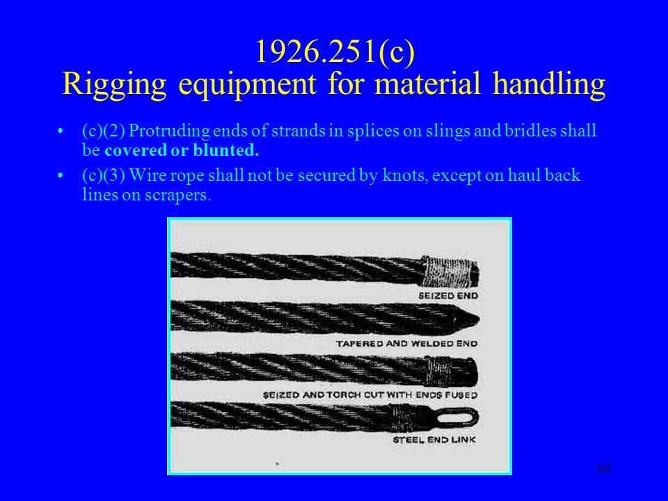 1926.251(c) Rigging equipment for material handling