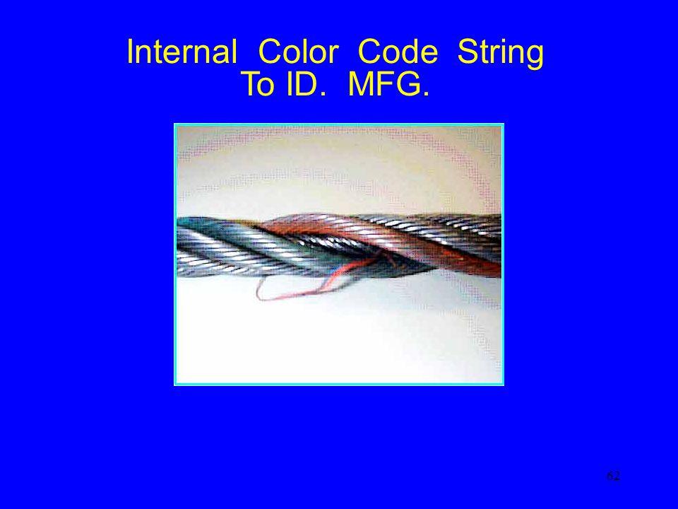 Internal Color Code String