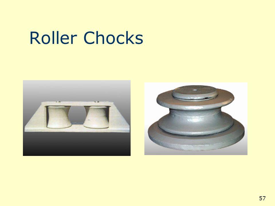 Roller Chocks