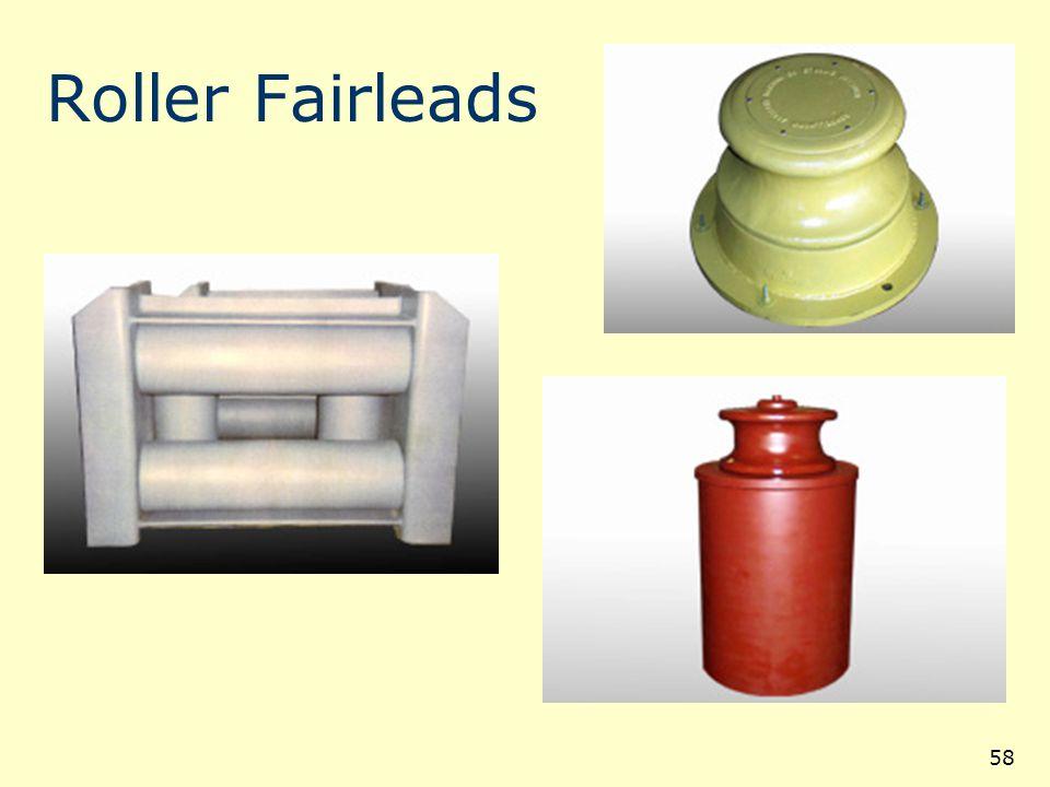 Roller Fairleads
