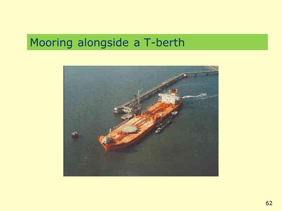 Mooring alongside a T-berth
