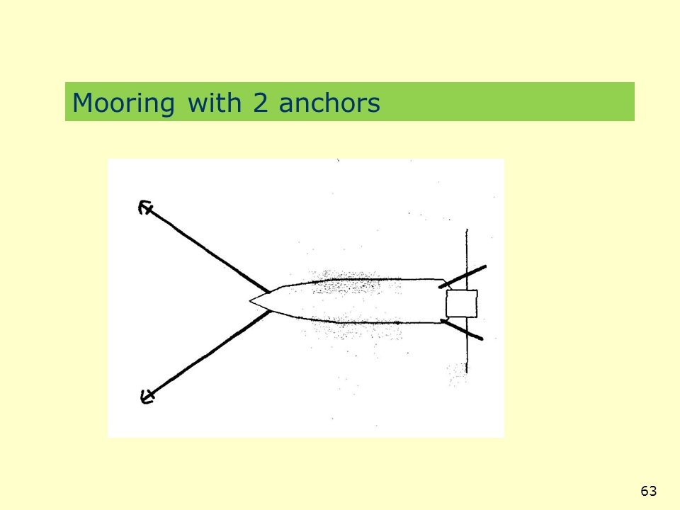 Mooring with 2 anchors