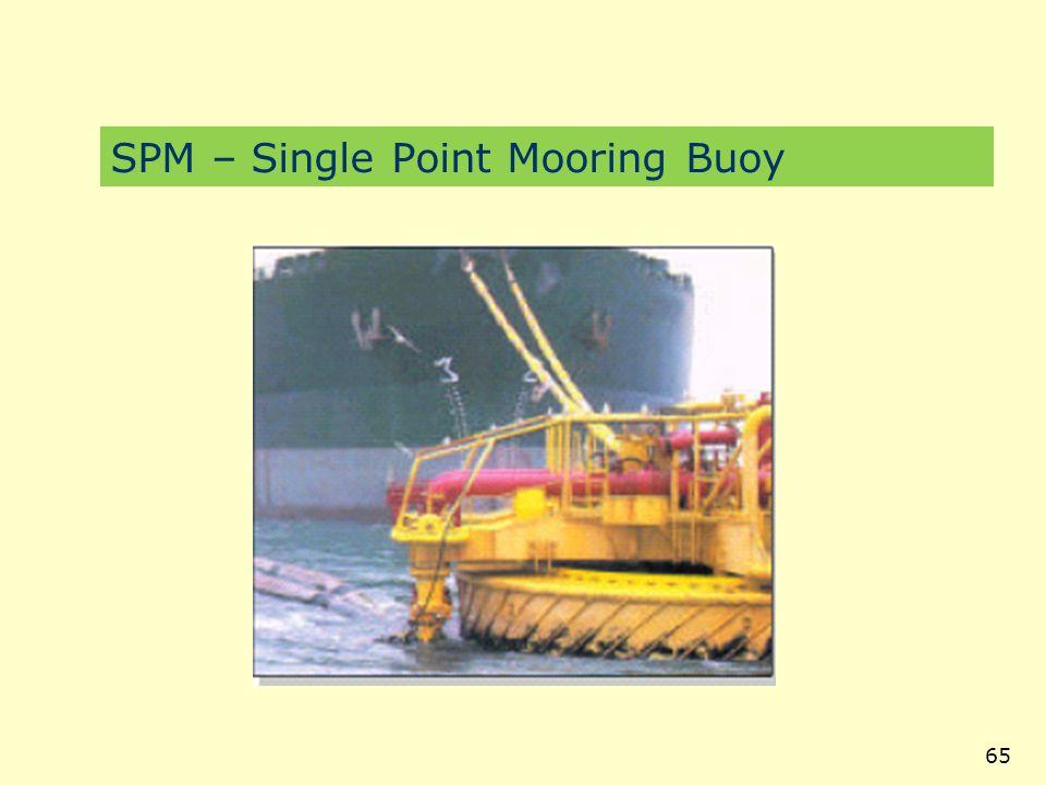 SPM – Single Point Mooring Buoy