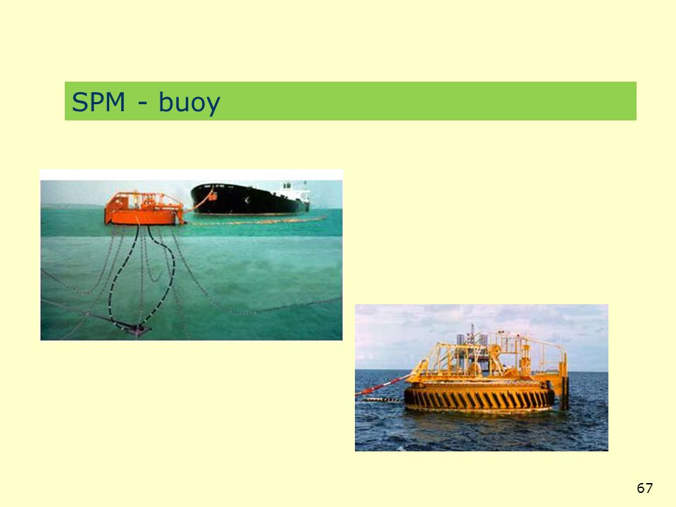 SPM - buoy