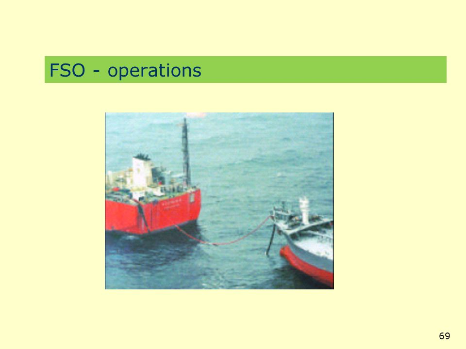 FSO - operations