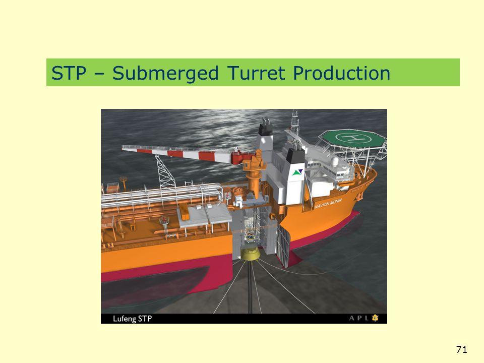 STP – Submerged Turret Production