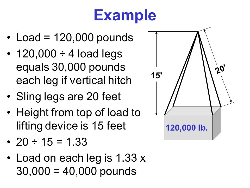 Example Load = 120,000 pounds. 120,000 ÷ 4 load legs equals 30,000 pounds each leg if vertical hitch.