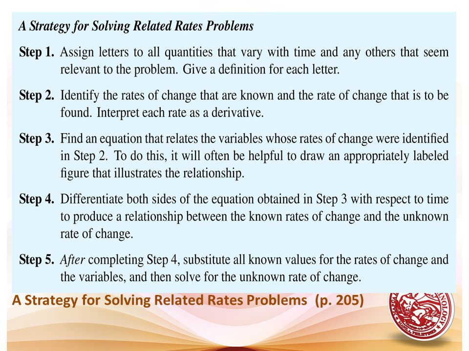 A Strategy for Solving Related Rates Problems (p. 205)