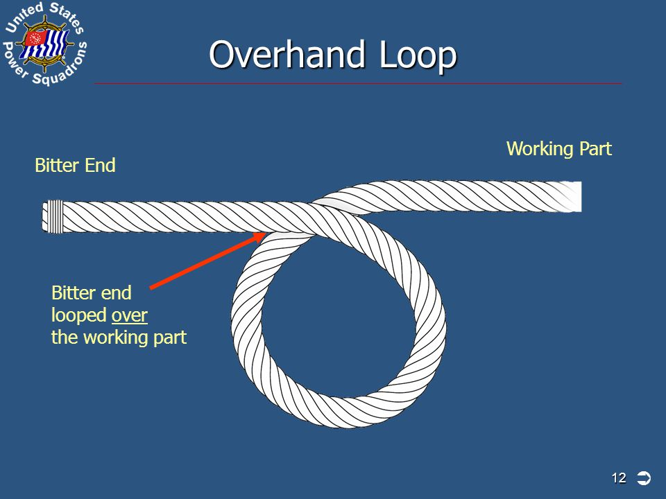 Overhand Loop Working Part Bitter End Bitter end looped over