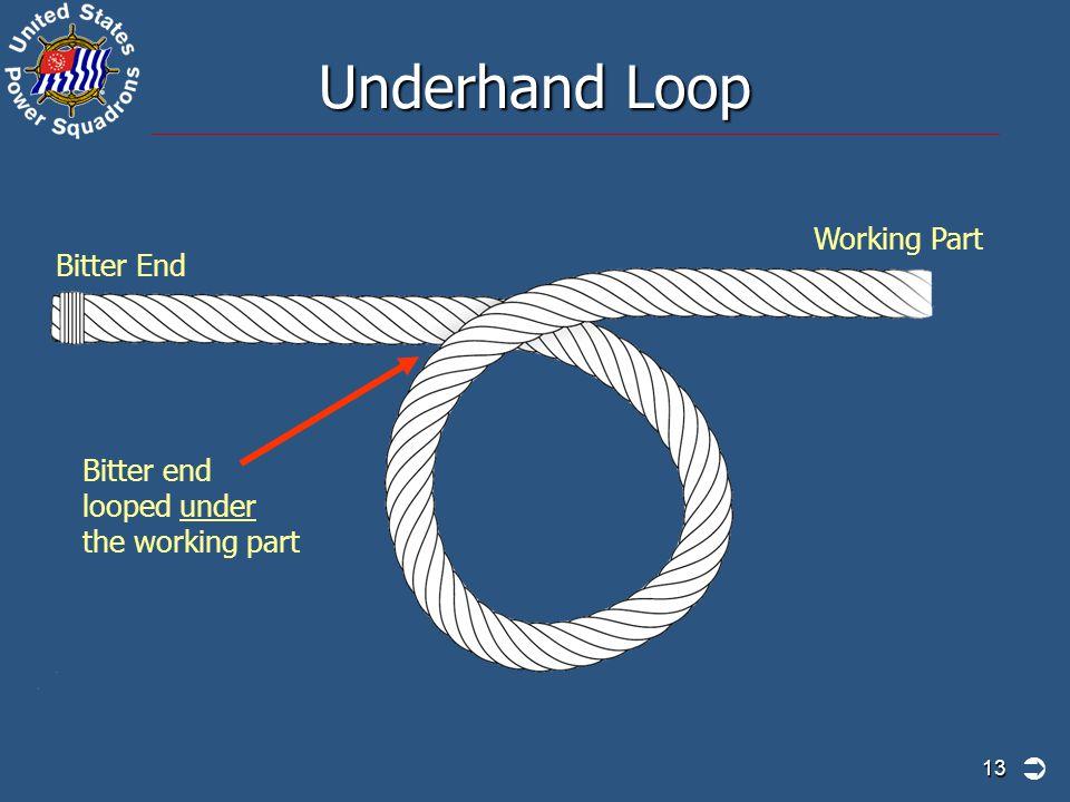 Underhand Loop Working Part Bitter End Bitter end looped under