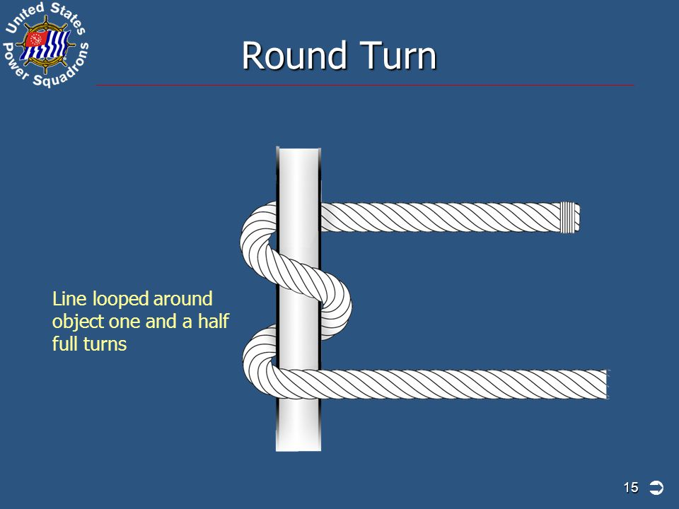 Round Turn Line looped around object one and a half full turns 