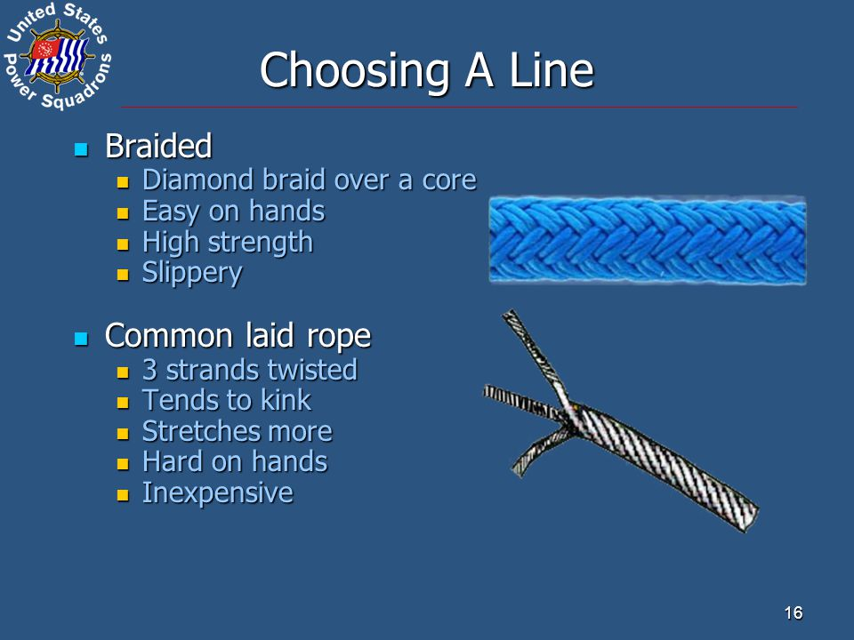Choosing A Line Braided Common laid rope Diamond braid over a core