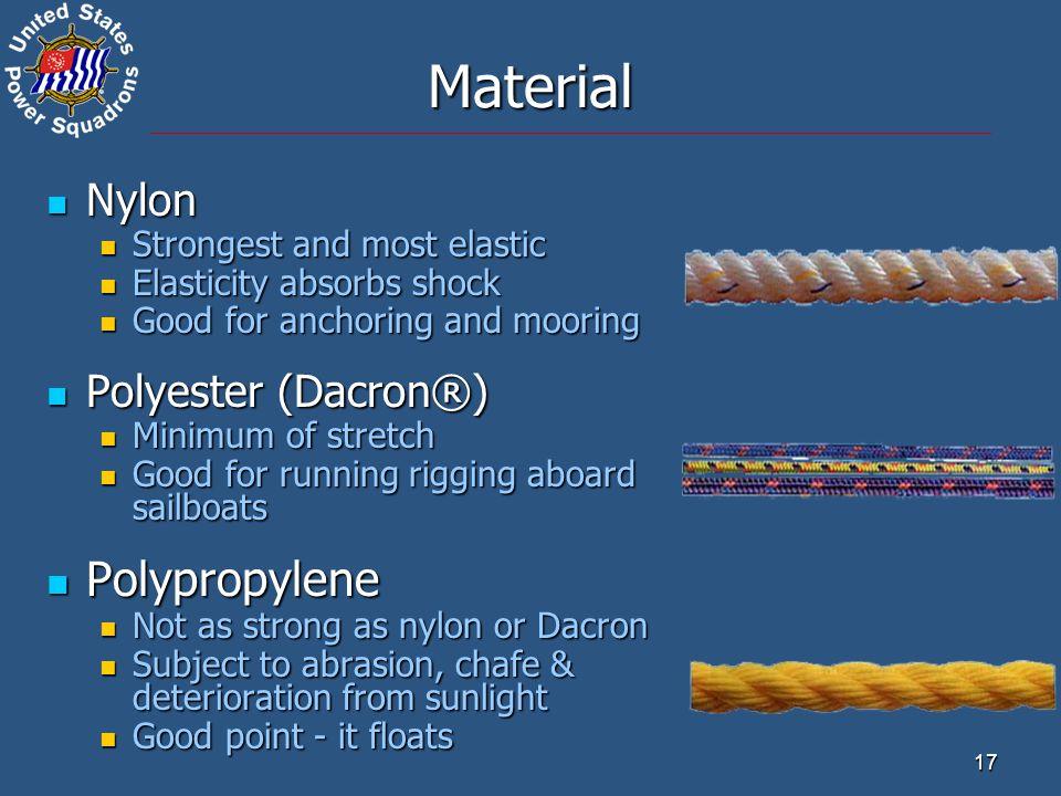 Material Polypropylene Nylon Polyester (Dacron®)