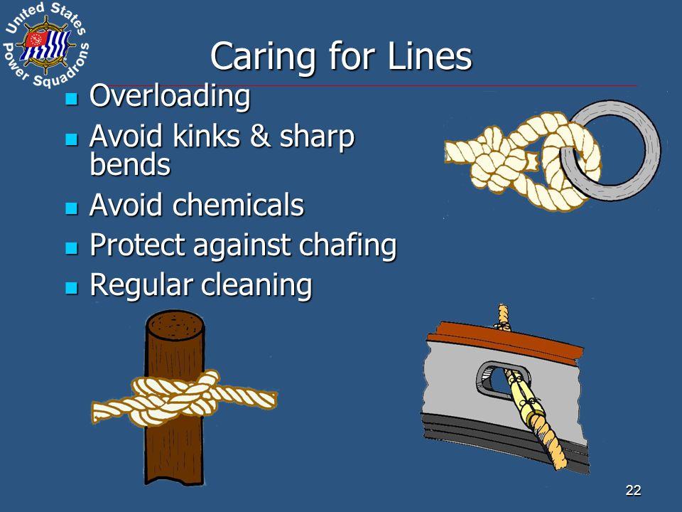 Caring for Lines Overloading Avoid kinks & sharp bends Avoid chemicals