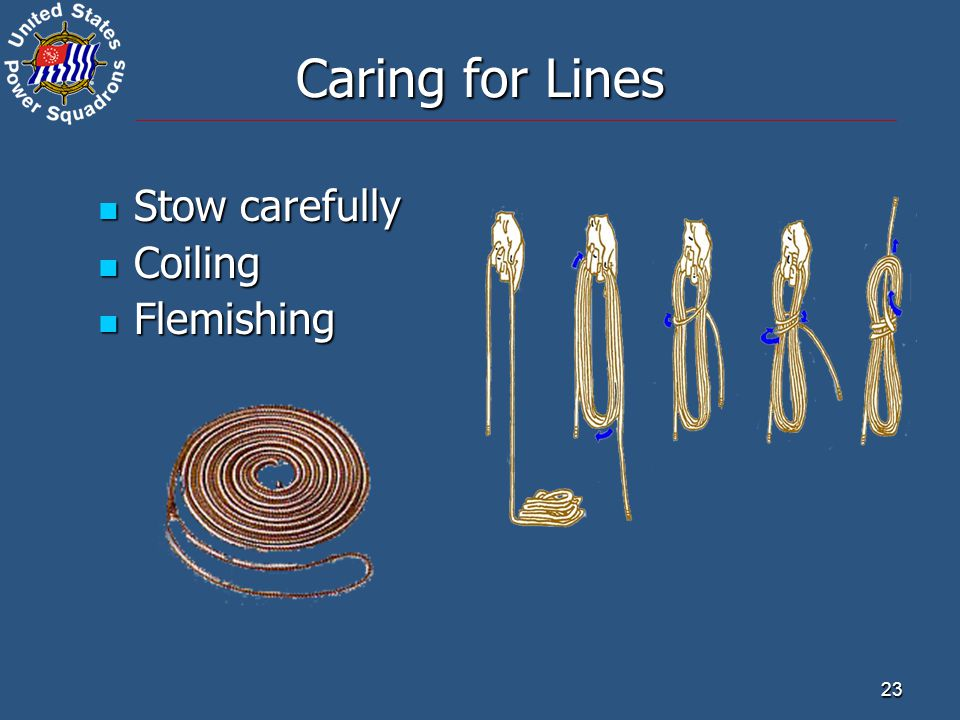 Caring for Lines Stow carefully Coiling Flemishing Stow carefully