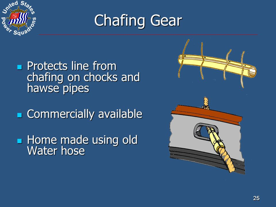Chafing Gear Protects line from chafing on chocks and hawse pipes