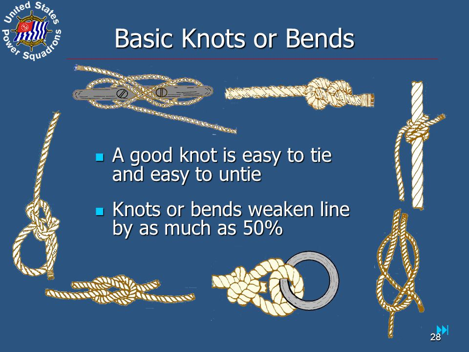 Basic Knots or Bends A good knot is easy to tie and easy to untie