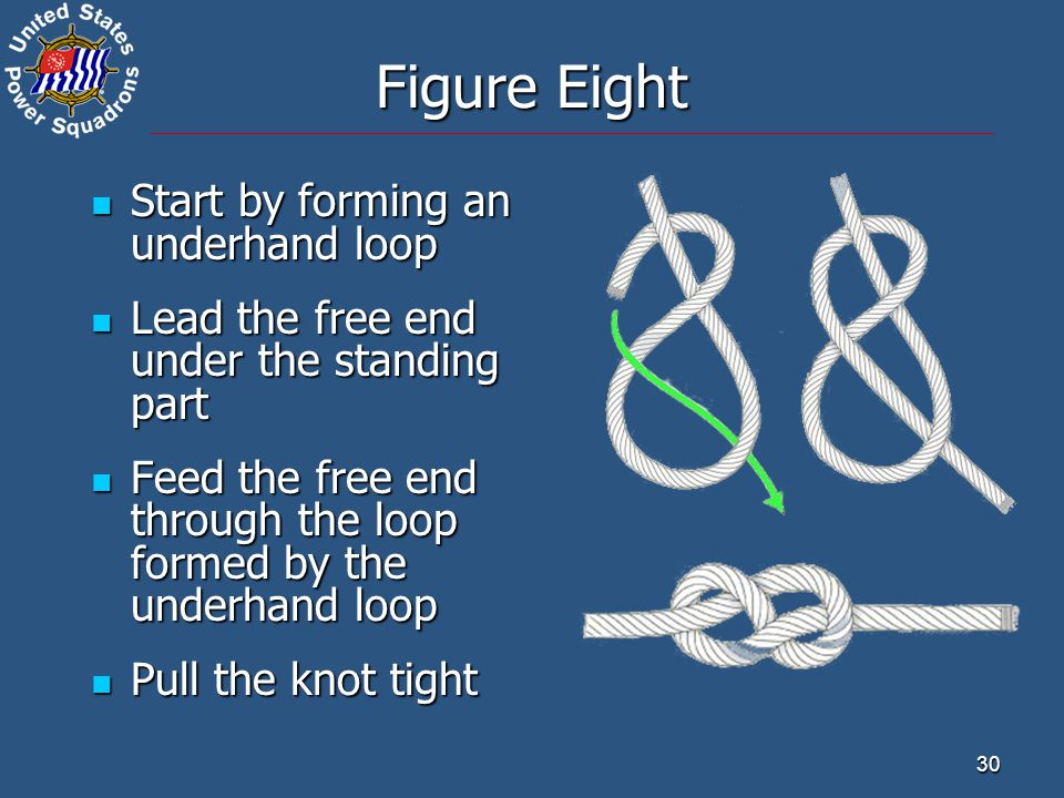 Figure Eight Start by forming an underhand loop