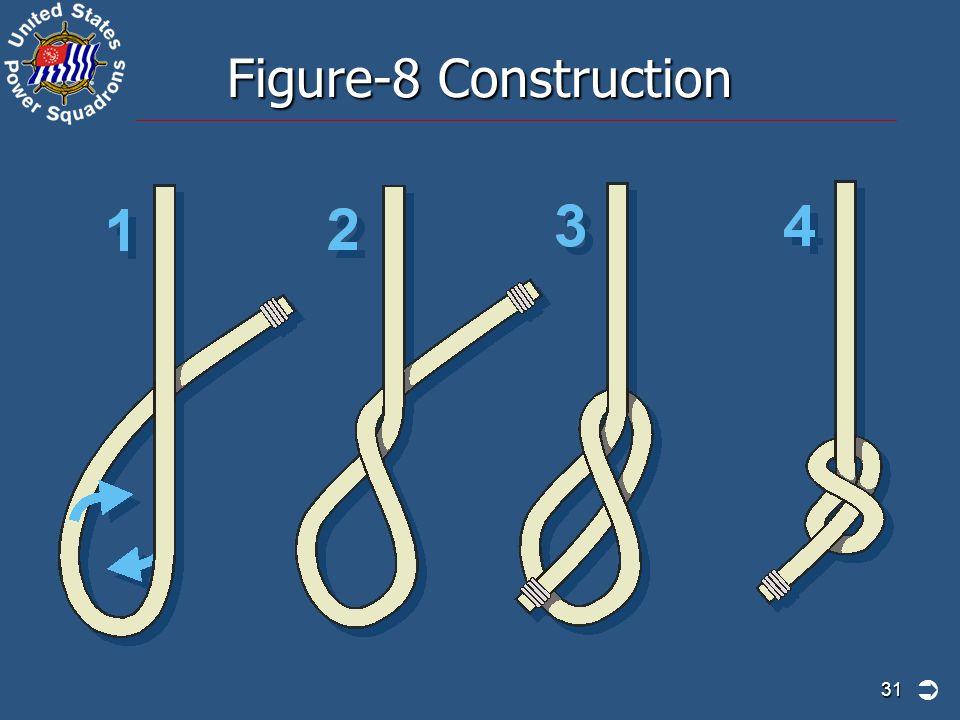 Figure-8 Construction 