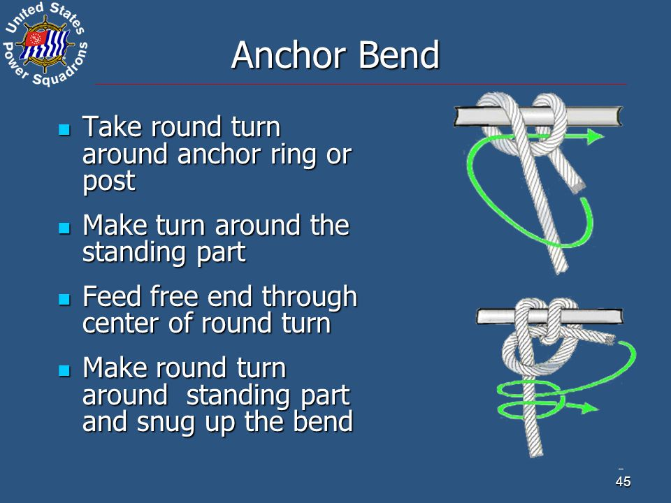 Anchor Bend Take round turn around anchor ring or post