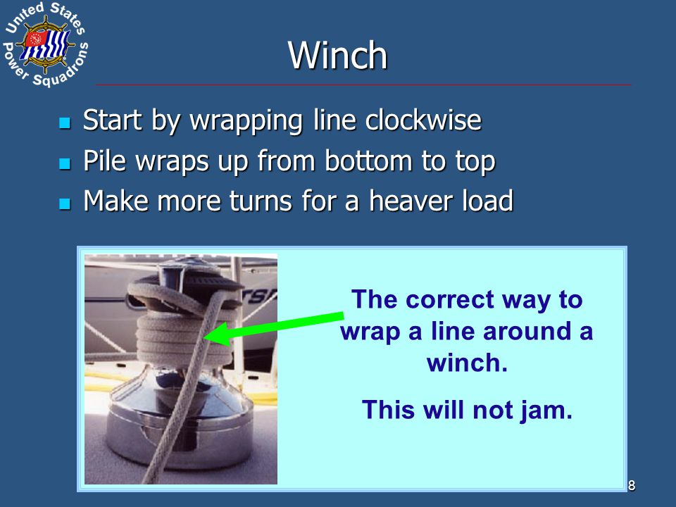 The correct way to wrap a line around a winch.