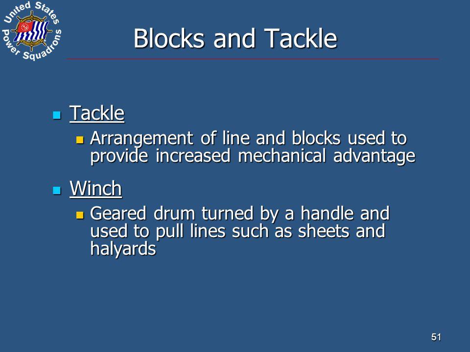 Blocks and Tackle Tackle Winch