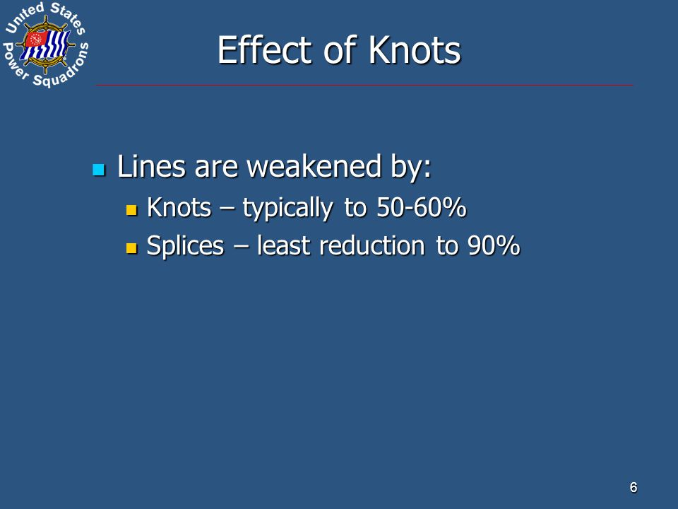 Effect of Knots Lines are weakened by: Knots – typically to 50-60%