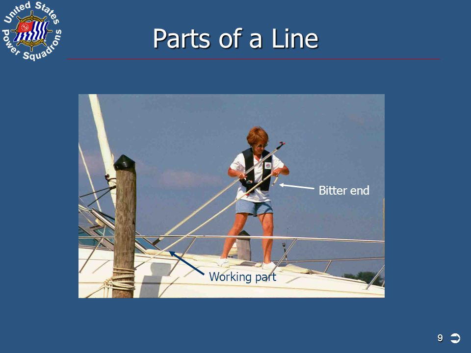 Parts of a Line Bitter end Working part 