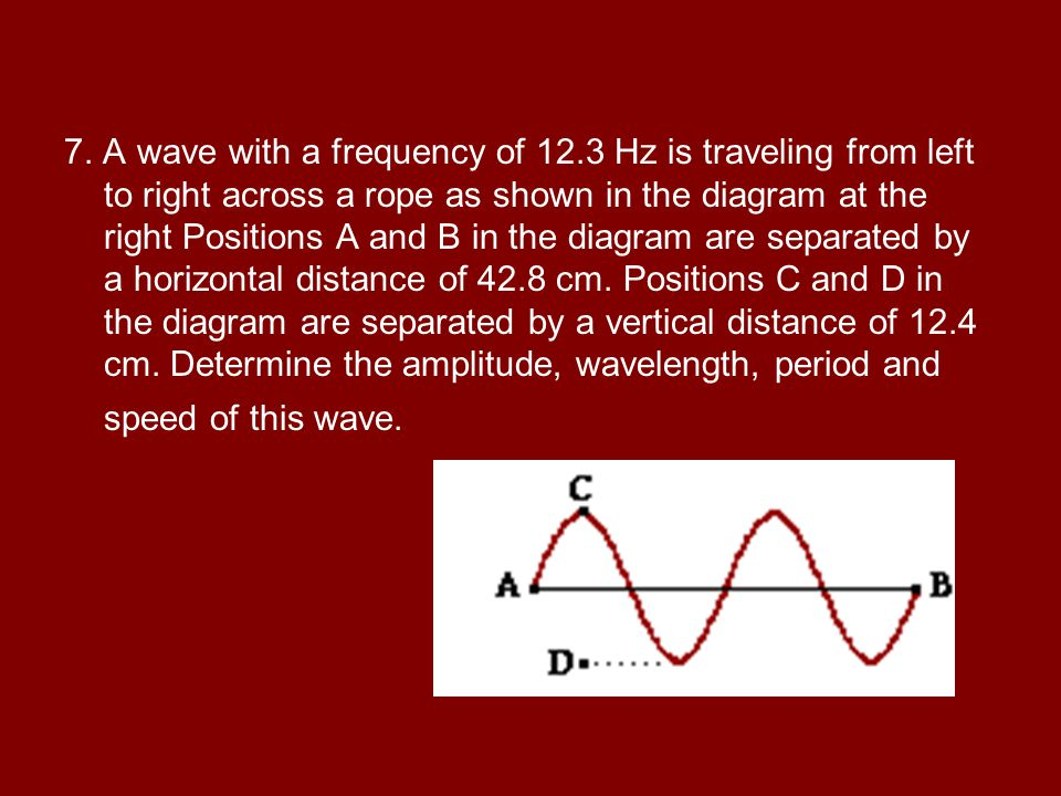 7. A wave with a frequency of 12