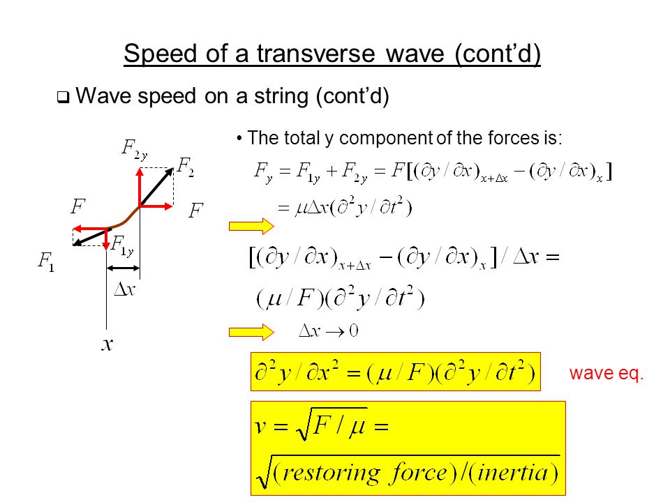 Speed of a transverse wave (cont'd)