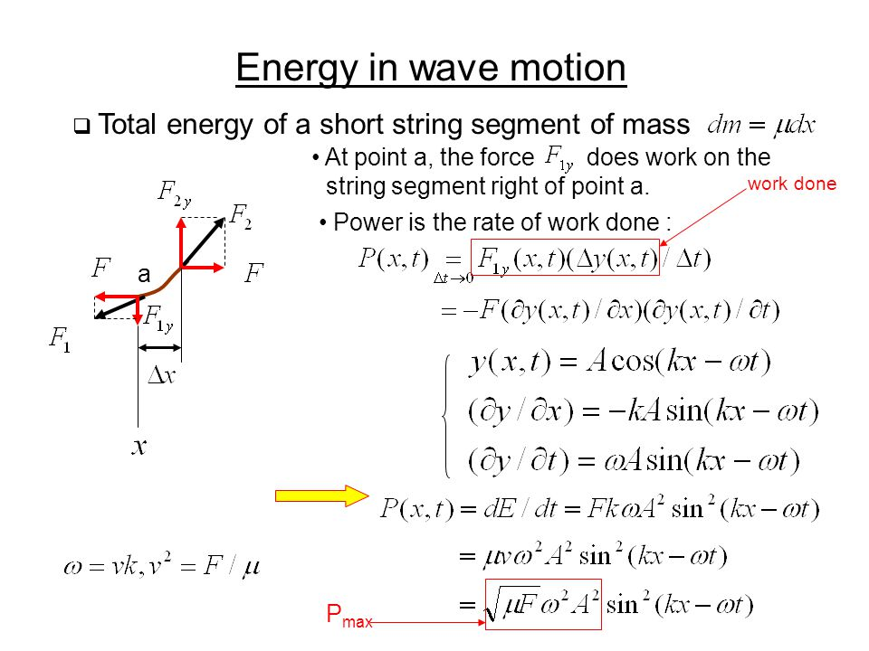 Energy in wave motion At point a, the force does work on the