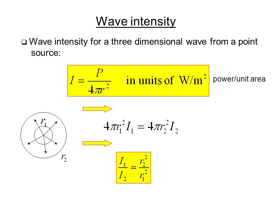 Wave intensity source: power/unit area